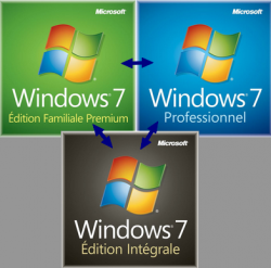 Changer la version Windows 7 (Pro, Home..)