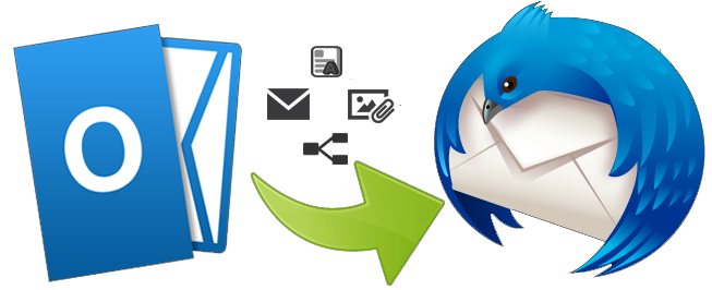 outlook-pst_to_thunderbird